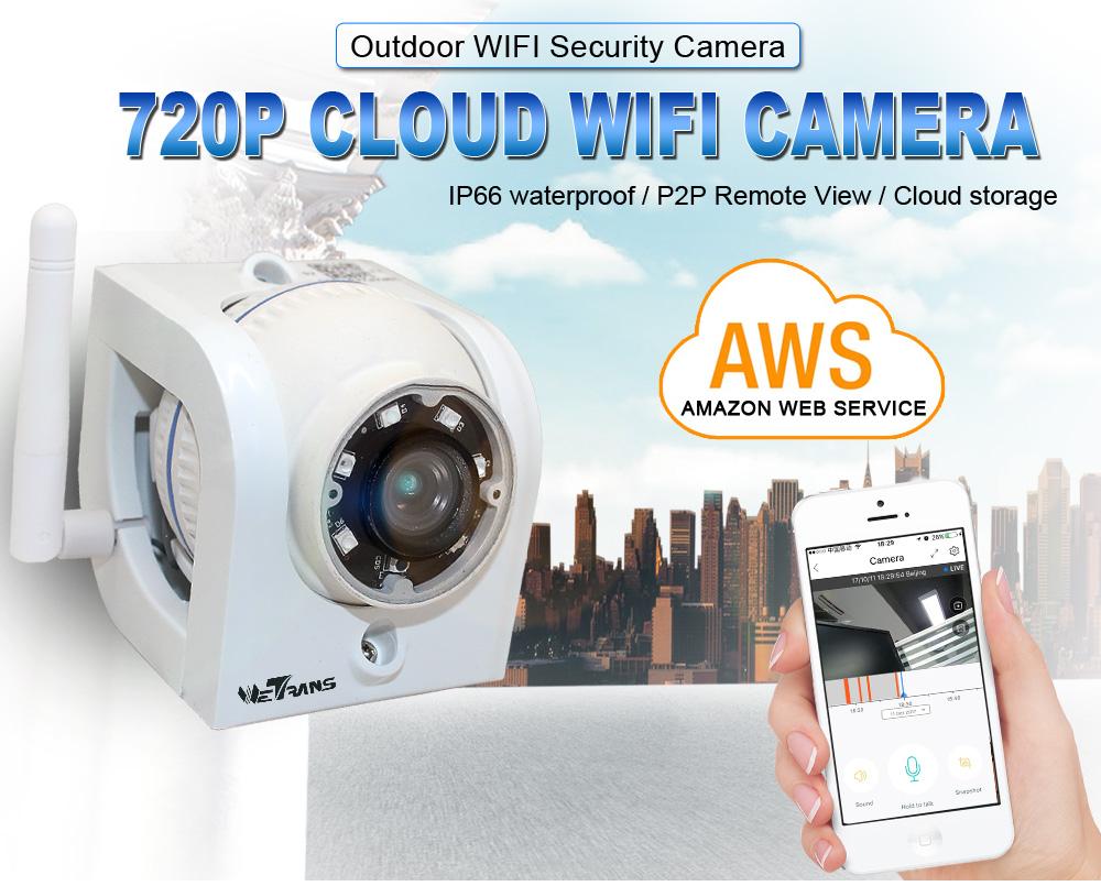 AWS CCTV